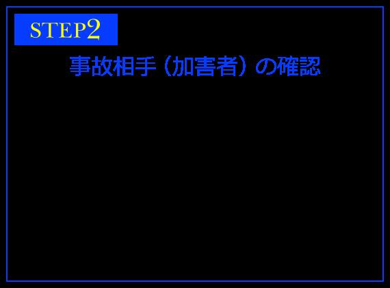 STEP2 事故相手(加害者)の確認