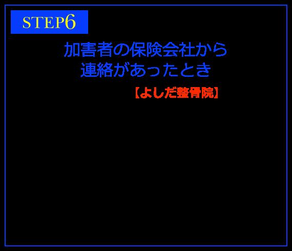 STEP6 加害者の保険会社から連絡があったとき